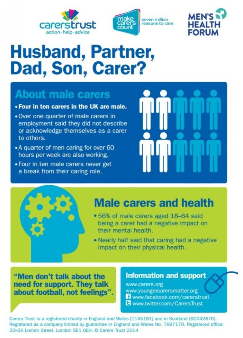 More Than Four In Ten Of The UK's Unpaid Carers Are Male - New Carers Trust Report